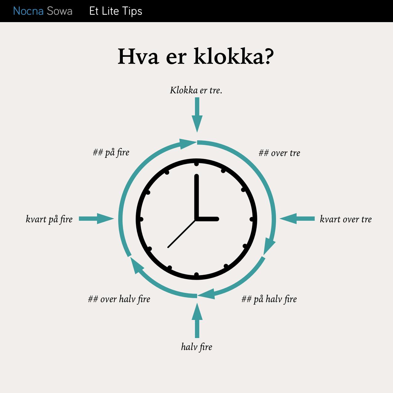 Godziny po norwesku